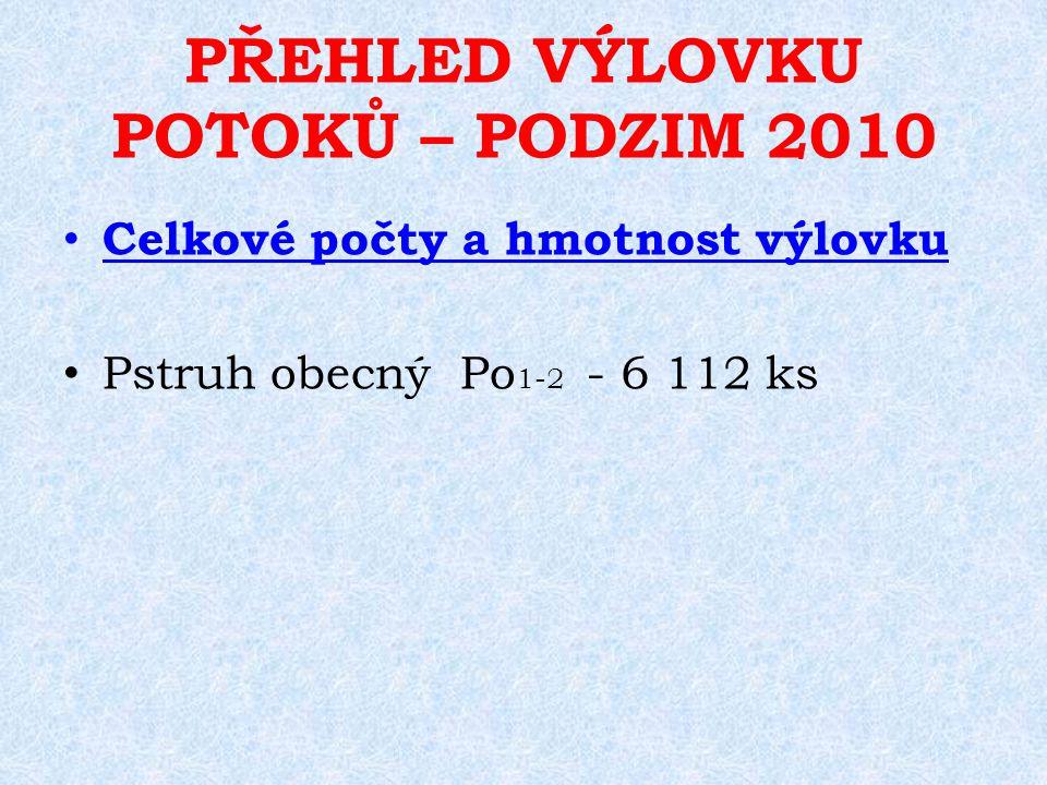 PŘEHLED VÝLOVKU POTOKŮ – PODZIM 2010 Celkové počty a hmotnost výlovku Pstruh obecný Po 1-2 - 6 112 ks