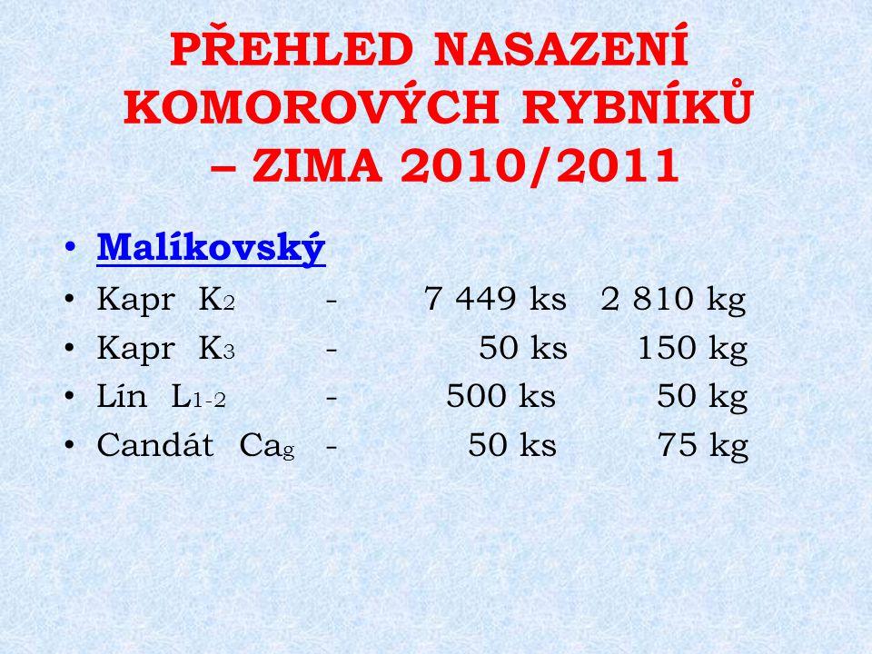 PŘEHLED NASAZENÍ KOMOROVÝCH RYBNÍKŮ – ZIMA 2010/2011 Malíkovský Kapr K 2 - 7 449 ks 2 810 kg Kapr K 3 - 50 ks 150 kg Lín L 1-2 - 500 ks 50 kg Candát Ca g - 50 ks 75 kg