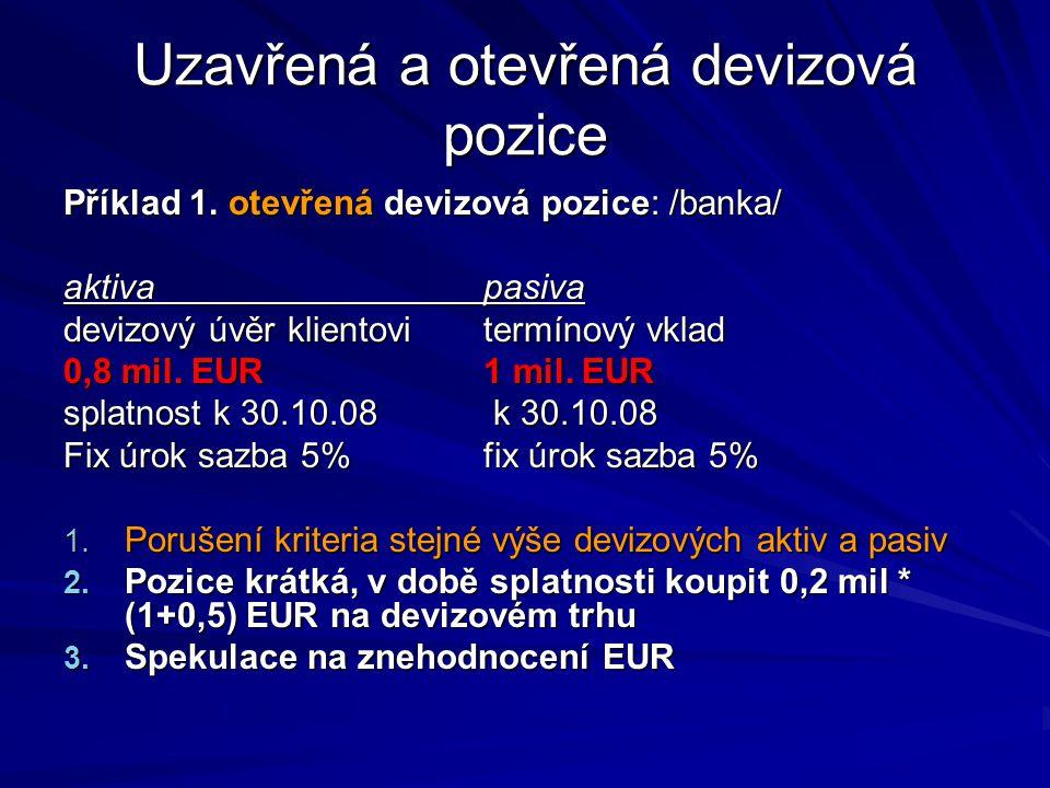 Uzavřená a otevřená devizová pozice Příklad 1. otevřená devizová pozice: /banka/ aktivapasiva devizový úvěr klientovitermínový vklad 0,8 mil. EUR1 mil