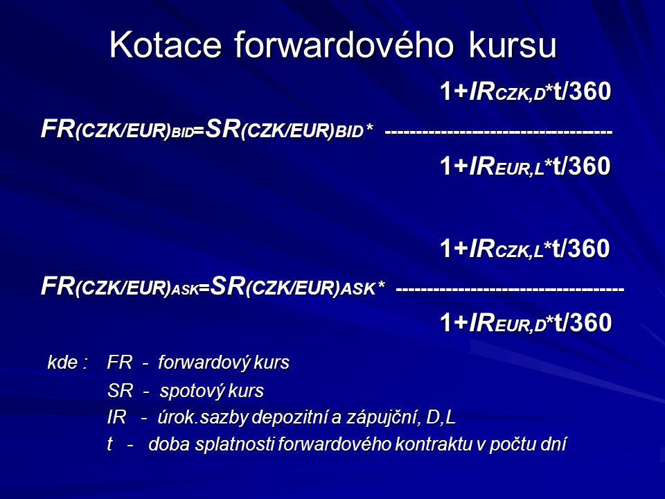 Kotace forwardového kursu 1+IR CZK,D * t/360 FR (CZK/EUR) BID = SR (CZK/EUR) BID * ------------------------------------- 1+IR EUR,L * t/360 1+IR EUR,L