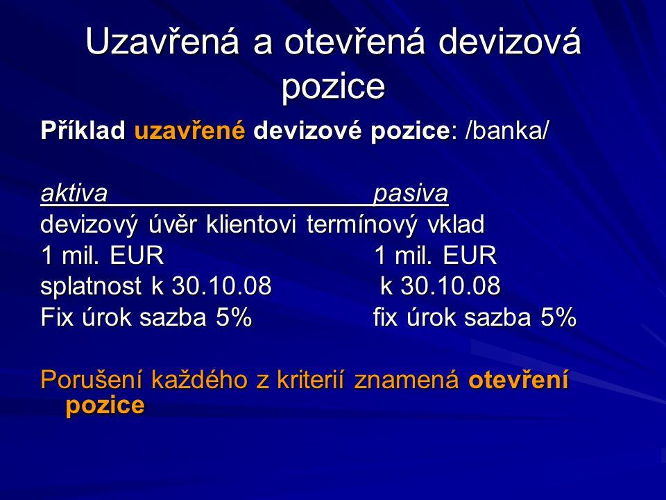 Uzavřená a otevřená devizová pozice Příklad uzavřené devizové pozice: /banka/ aktivapasiva devizový úvěr klientovitermínový vklad 1 mil. EUR1 mil. EUR