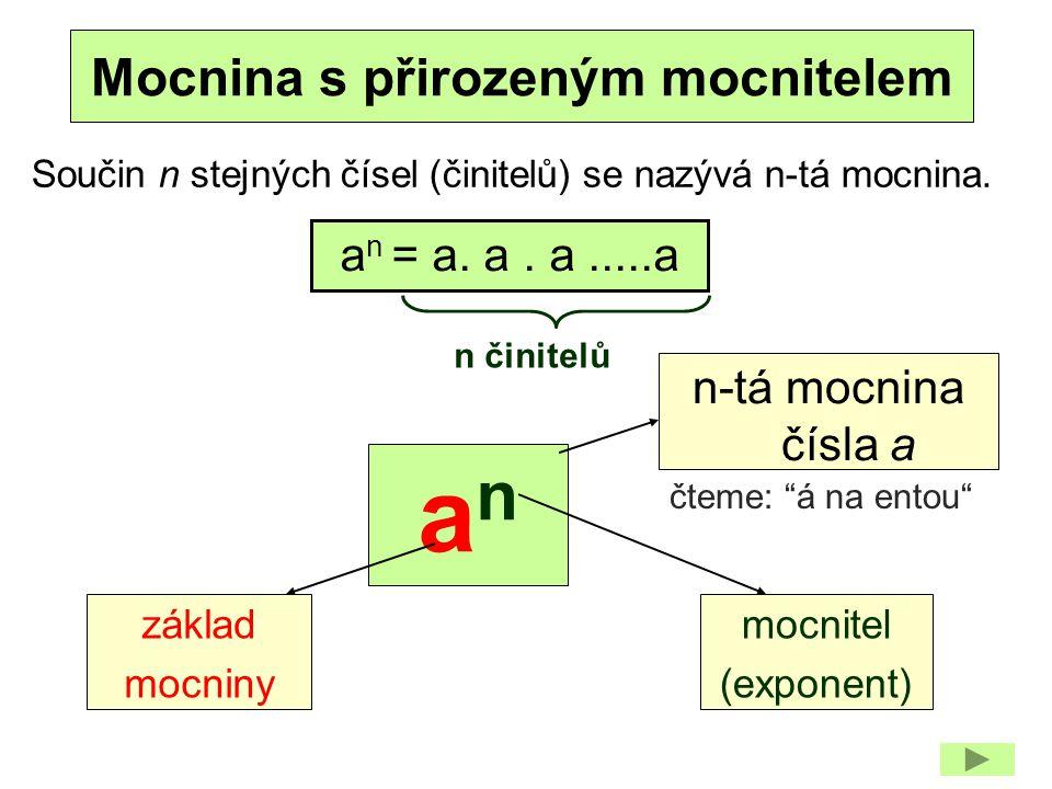 Mocnina s přirozeným mocnitelem Součin n stejných čísel (činitelů) se nazývá n-tá mocnina. a n = a. a. a.....a anan základ mocniny mocnitel (exponent)