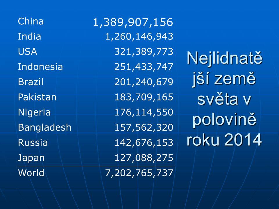 Nejlidnatě jší země světa v polovině roku 2014 China 1,389,907,156 India1,260,146,943 USA321,389,773 Indonesia251,433,747 Brazil201,240,679 Pakistan18