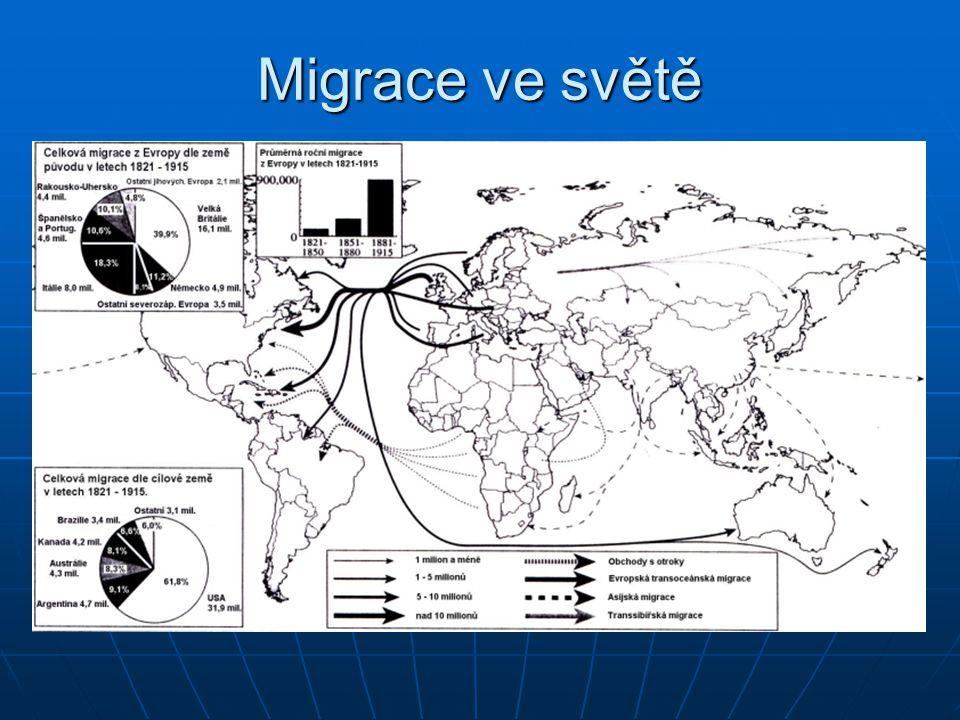 Migrace ve světě