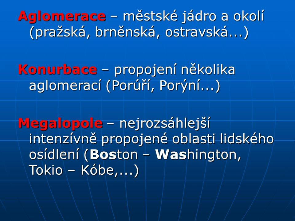 Aglomerace – městské jádro a okolí (pražská, brněnská, ostravská...) Konurbace – propojení několika aglomerací (Porúří, Porýní...) Megalopole – nejroz