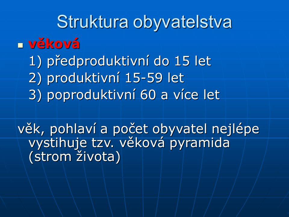 Struktura obyvatelstva věková věková 1) předproduktivní do 15 let 2) produktivní 15-59 let 3) poproduktivní 60 a více let věk, pohlaví a počet obyvate