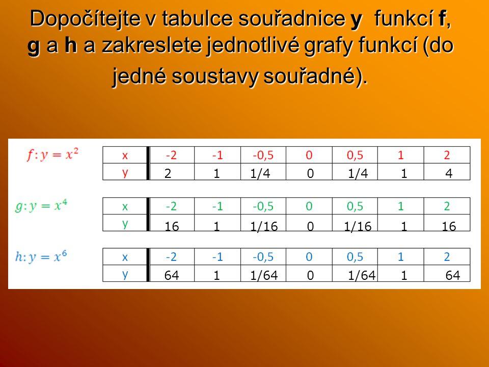 Dopočítejte v tabulce souřadnice y funkcí f, g a h a zakreslete jednotlivé grafy funkcí (do jedné soustavy souřadné).