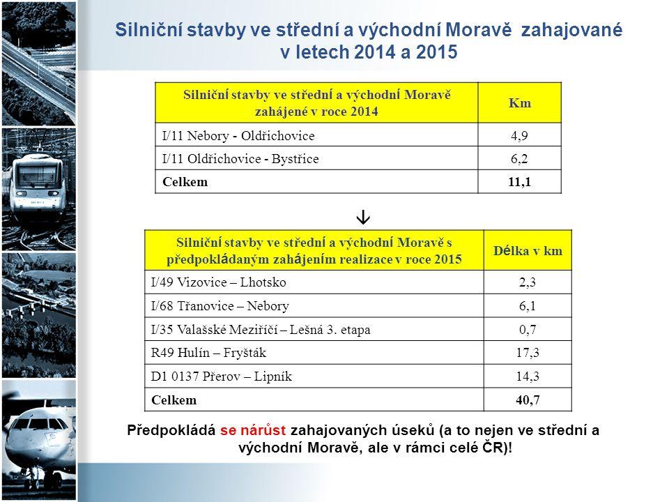 Silniční stavby ve střední a východní Moravě zahajované v letech 2014 a 2015  Předpokládá se nárůst zahajovaných úseků (a to nejen ve střední a výcho