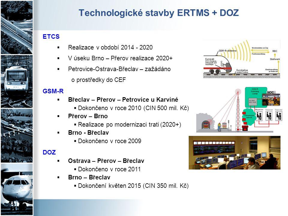 Technologické stavby ERTMS + DOZ ETCS  Realizace v období 2014 - 2020  V úseku Brno – Přerov realizace 2020+  Petrovice-Ostrava-Břeclav – zažádáno
