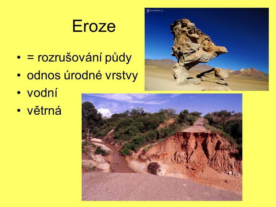 Eroze = rozrušování půdy odnos úrodné vrstvy vodní větrná