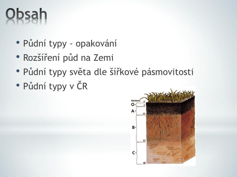 Půdní typy - opakování Rozšíření půd na Zemi Půdní typy světa dle šířkové pásmovitosti Půdní typy v ČR