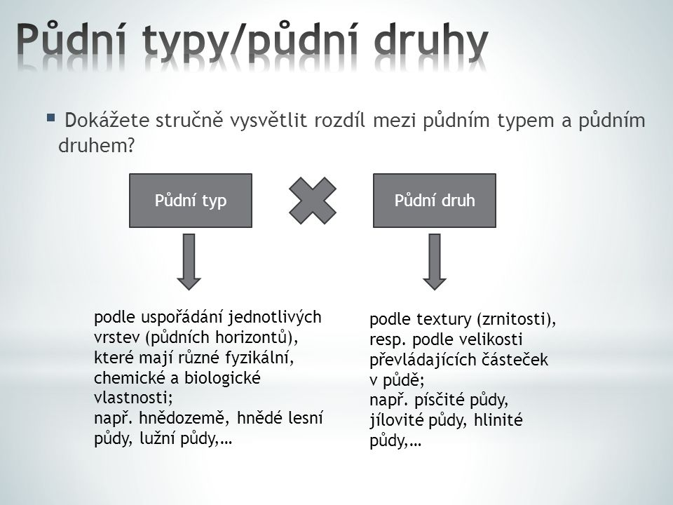  Dokážete stručně vysvětlit rozdíl mezi půdním typem a půdním druhem? Půdní typPůdní druh podle uspořádání jednotlivých vrstev (půdních horizontů), k
