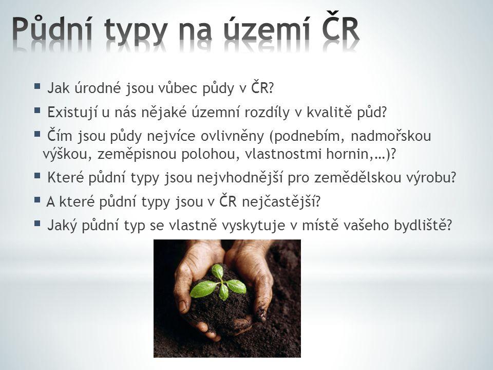  Jak úrodné jsou vůbec půdy v ČR?  Existují u nás nějaké územní rozdíly v kvalitě půd?  Čím jsou půdy nejvíce ovlivněny (podnebím, nadmořskou výško