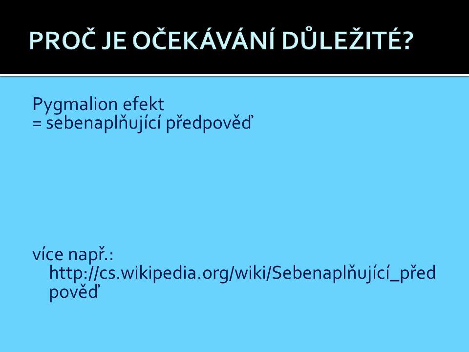 Fontana, David: Psychologie ve školní praxi.kap.