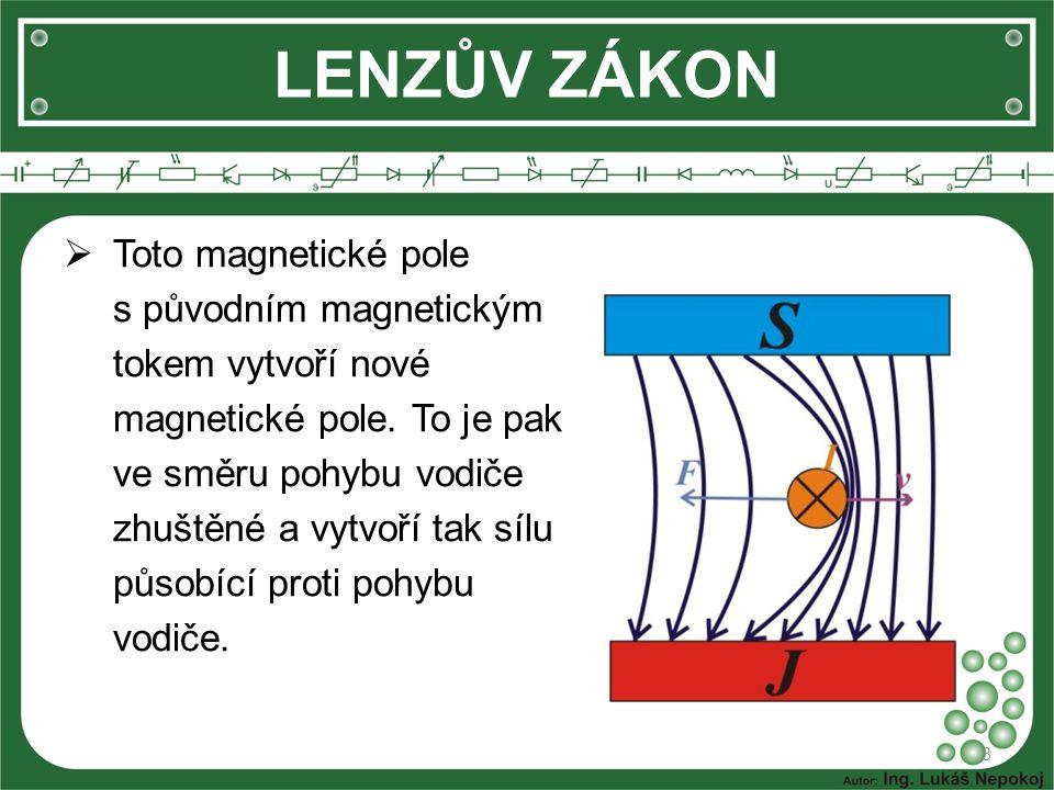 LENZŮV ZÁKON 8  Toto magnetické pole s původním magnetickým tokem vytvoří nové magnetické pole. To je pak ve směru pohybu vodiče zhuštěné a vytvoří t