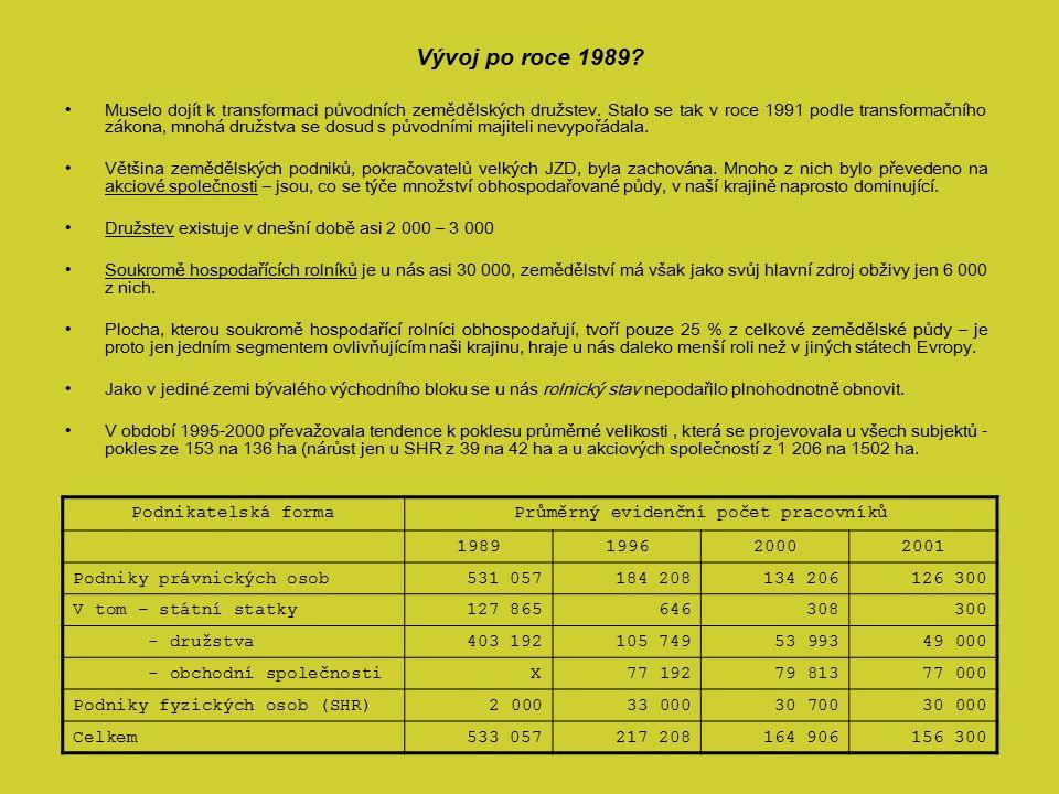 Vývoj po roce 1989? Muselo dojít k transformaci původních zemědělských družstev. Stalo se tak v roce 1991 podle transformačního zákona, mnohá družstva