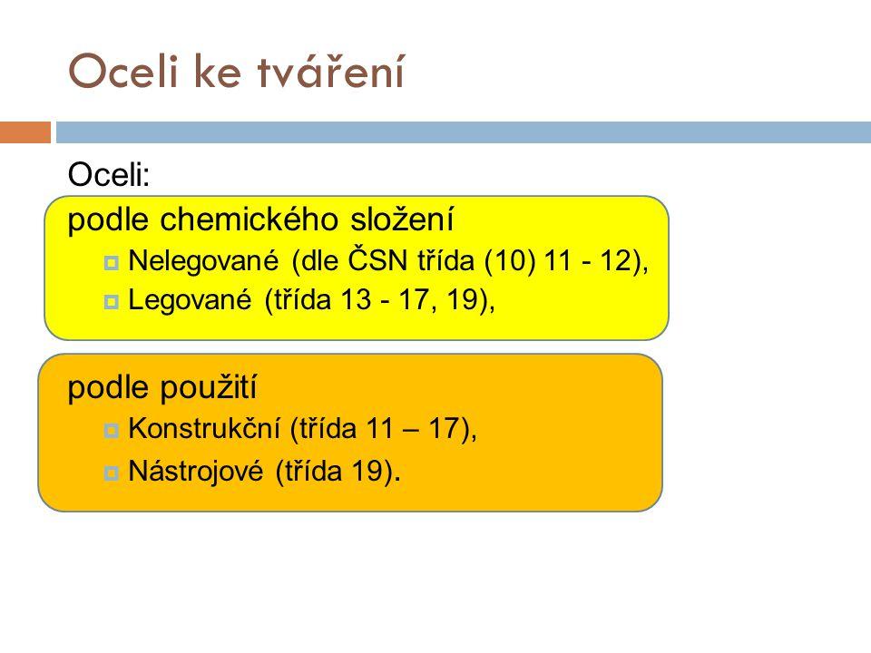 Oceli ke tváření Oceli: podle chemického složení  Nelegované (dle ČSN třída (10) 11 - 12),  Legované (třída 13 - 17, 19), podle použití  Konstrukčn