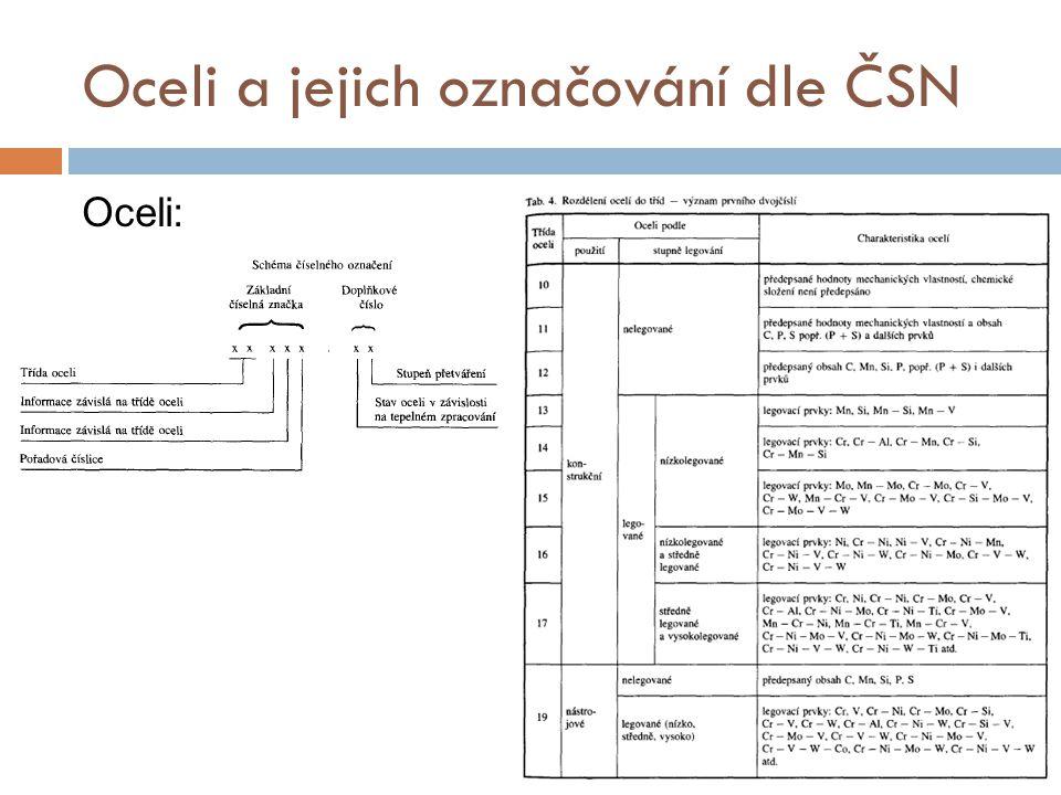 Oceli a jejich označování dle ČSN Oceli: