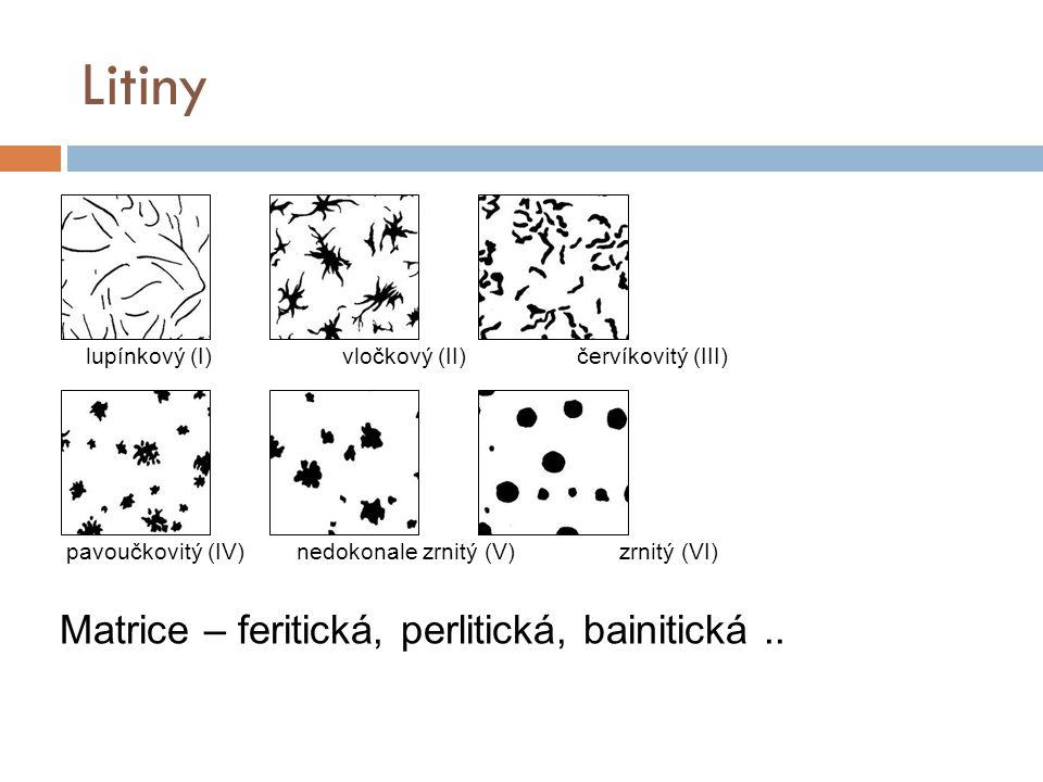 Litiny Matrice – feritická, perlitická, bainitická.. lupínkový (I) vločkový (II) červíkovitý (III) pavoučkovitý (IV) nedokonale zrnitý (V) zrnitý (VI)