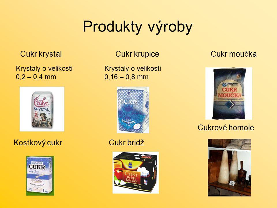 Produkty výroby Cukr krystalCukr krupice Kostkový cukr Cukr moučka Krystaly o velikosti 0,2 – 0,4 mm Krystaly o velikosti 0,16 – 0,8 mm Cukr bridž Cuk