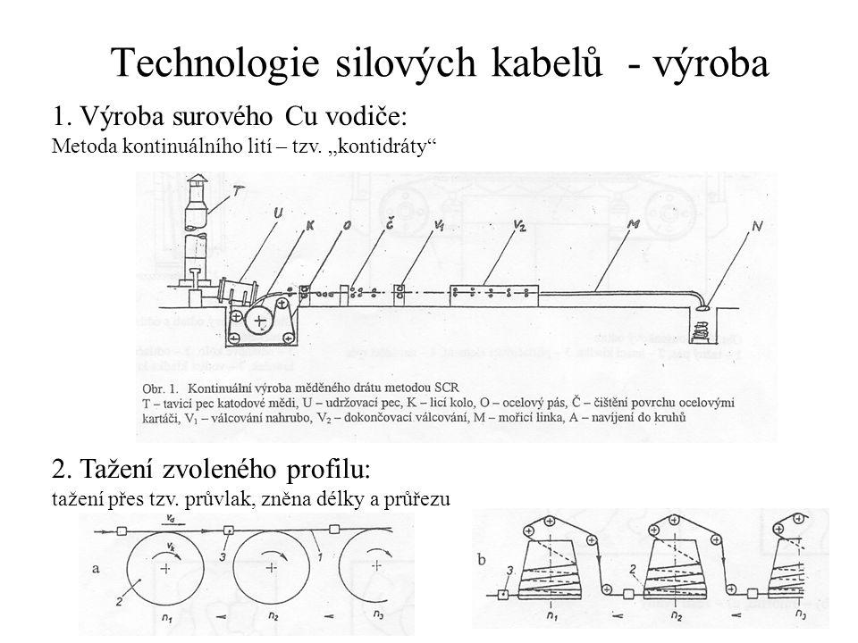 """Technologie silových kabelů - výroba 1. Výroba surového Cu vodiče: Metoda kontinuálního lití – tzv. """"kontidráty"""" 2. Tažení zvoleného profilu: tažení p"""