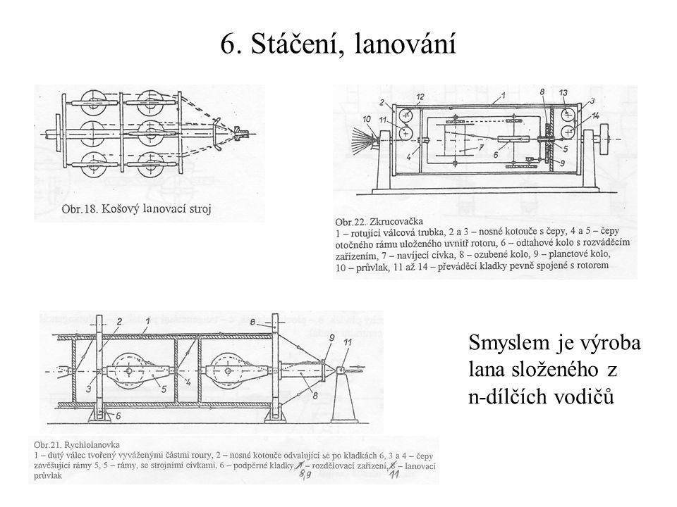 6. Stáčení, lanování Smyslem je výroba lana složeného z n-dílčích vodičů