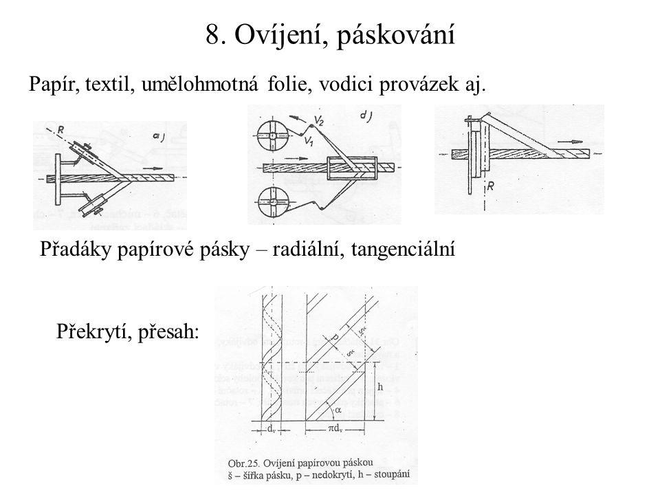 8. Ovíjení, páskování Papír, textil, umělohmotná folie, vodici provázek aj. Přadáky papírové pásky – radiální, tangenciální Překrytí, přesah: