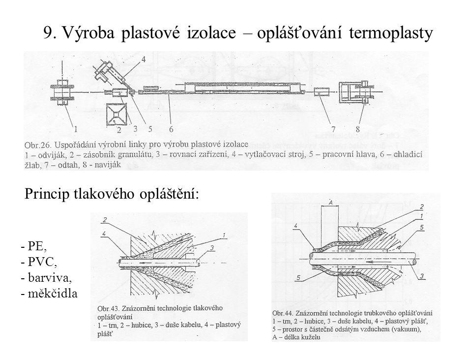 9. Výroba plastové izolace – oplášťování termoplasty Princip tlakového opláštění: - PE, - PVC, - barviva, - měkčidla