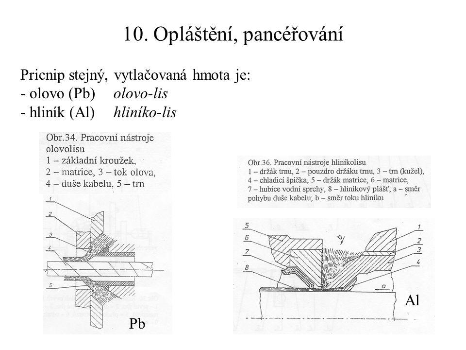10. Opláštění, pancéřování Pricnip stejný, vytlačovaná hmota je: - olovo (Pb)olovo-lis - hliník (Al)hliníko-lis Pb Al