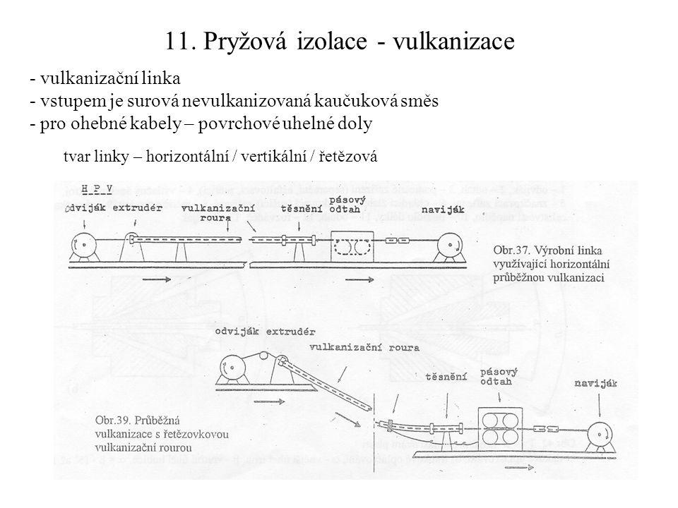 11. Pryžová izolace - vulkanizace - vulkanizační linka - vstupem je surová nevulkanizovaná kaučuková směs - pro ohebné kabely – povrchové uhelné doly