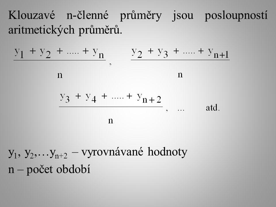 U časových řad se klouzavé průměry počítají zpravidla z lichého počtu hodnot, tj.