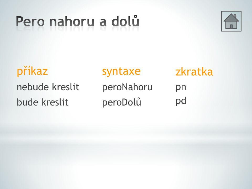 příkaz nebude kreslit bude kreslit syntaxe peroNahoru peroDolů zkratka pn pd