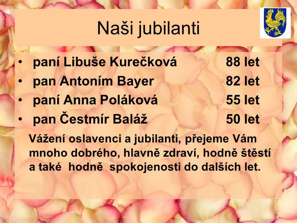 Naši jubilanti paní Libuše Kurečková88 let pan Antoním Bayer82 let paní Anna Poláková55 let pan Čestmír Baláž50 let Vážení oslavenci a jubilanti, přej