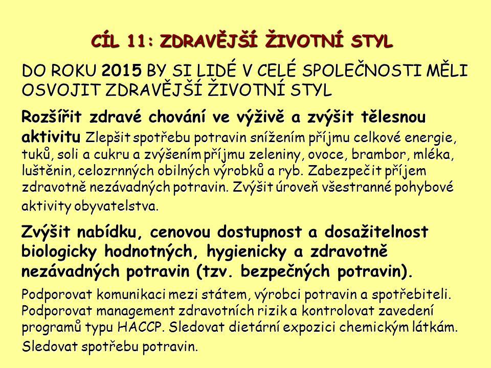 CÍL 11: ZDRAVĚJŠÍ ŽIVOTNÍ STYL CÍL 11: ZDRAVĚJŠÍ ŽIVOTNÍ STYL DO ROKU 2015 BY SI LIDÉ V CELÉ SPOLEČNOSTI MĚLI OSVOJIT ZDRAVĚJŠÍ ŽIVOTNÍ STYL Rozšířit