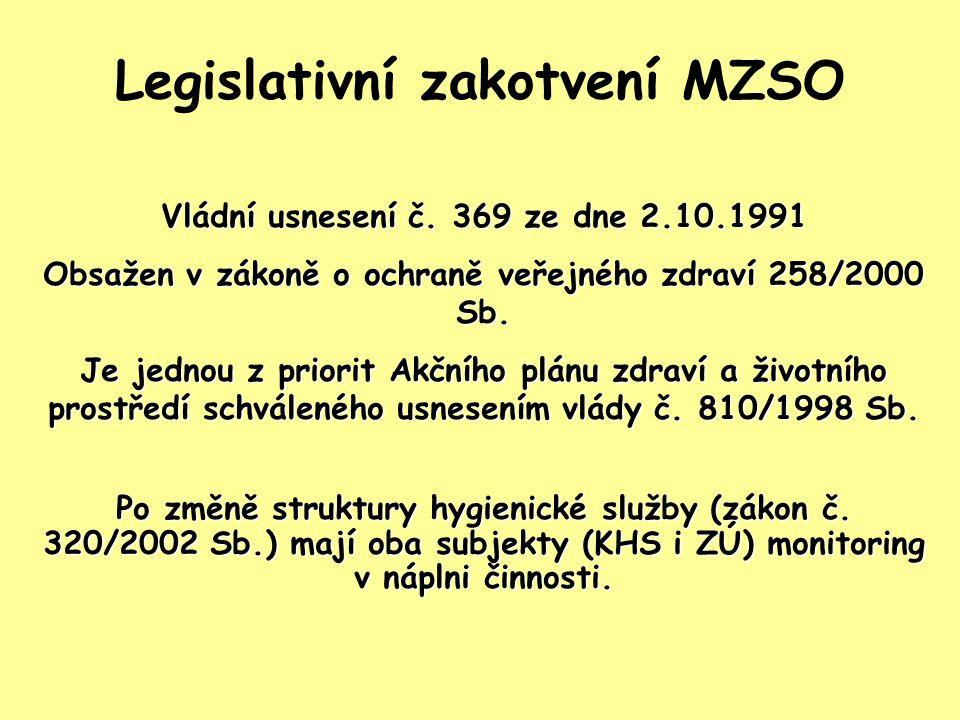 Legislativní zakotvení MZSO Vládní usnesení č. 369 ze dne 2.10.1991 Obsažen v zákoně o ochraně veřejného zdraví 258/2000 Sb. Je jednou z priorit Akční