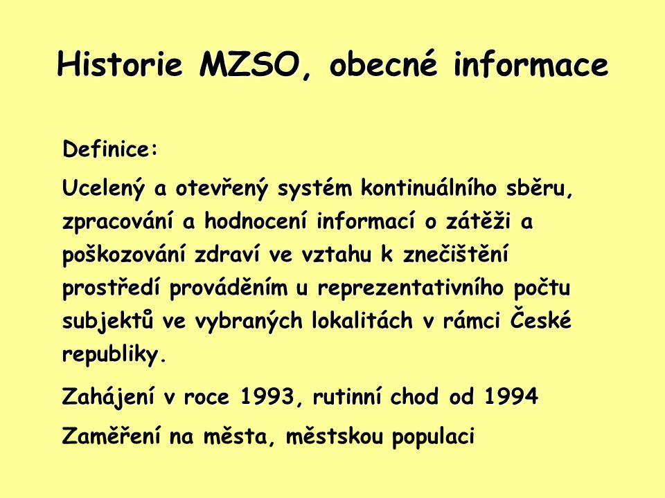 Historie MZSO, obecné informace Definice: Ucelený a otevřený systém kontinuálního sběru, zpracování a hodnocení informací o zátěži a poškozování zdrav
