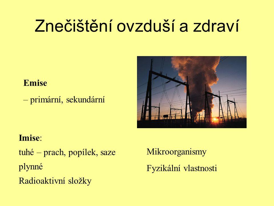 Znečištění ovzduší a zdraví Emise – primární, sekundární Imise: tuhé – prach, popílek, saze plynné Radioaktivní složky Mikroorganismy Fyzikální vlastn