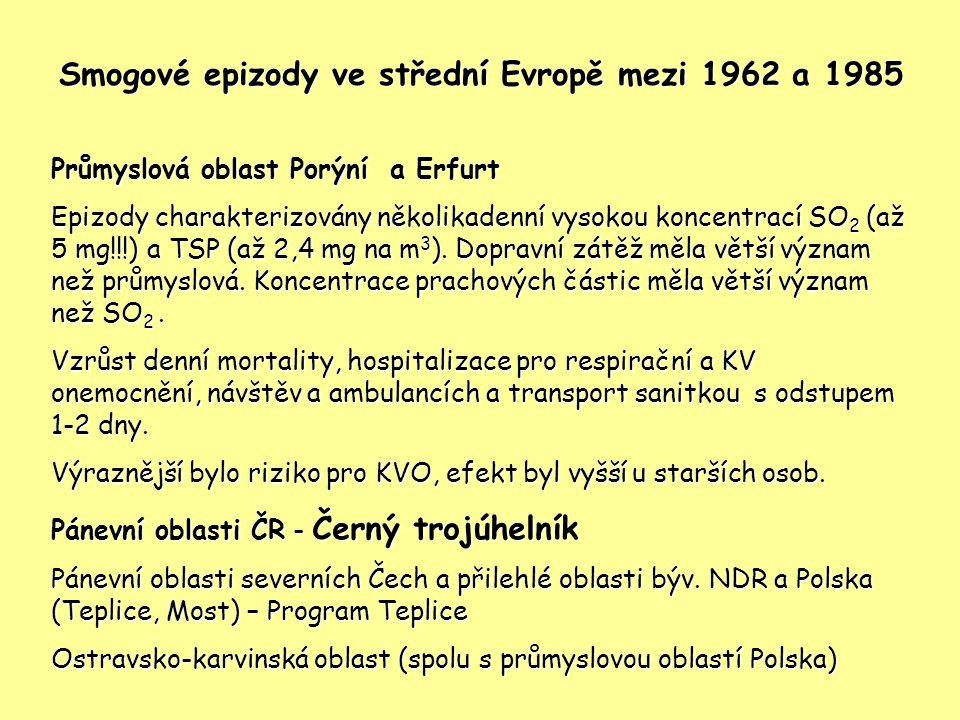 Smogové epizody ve střední Evropě mezi 1962 a 1985 Průmyslová oblast Porýní a Erfurt Epizody charakterizovány několikadenní vysokou koncentrací SO 2 (