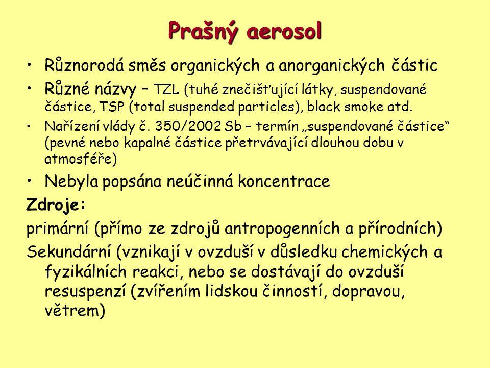 Prašný aerosol Různorodá směs organických a anorganických částic Různé názvy – TZL (tuhé znečišťující látky, suspendované částice, TSP (total suspende