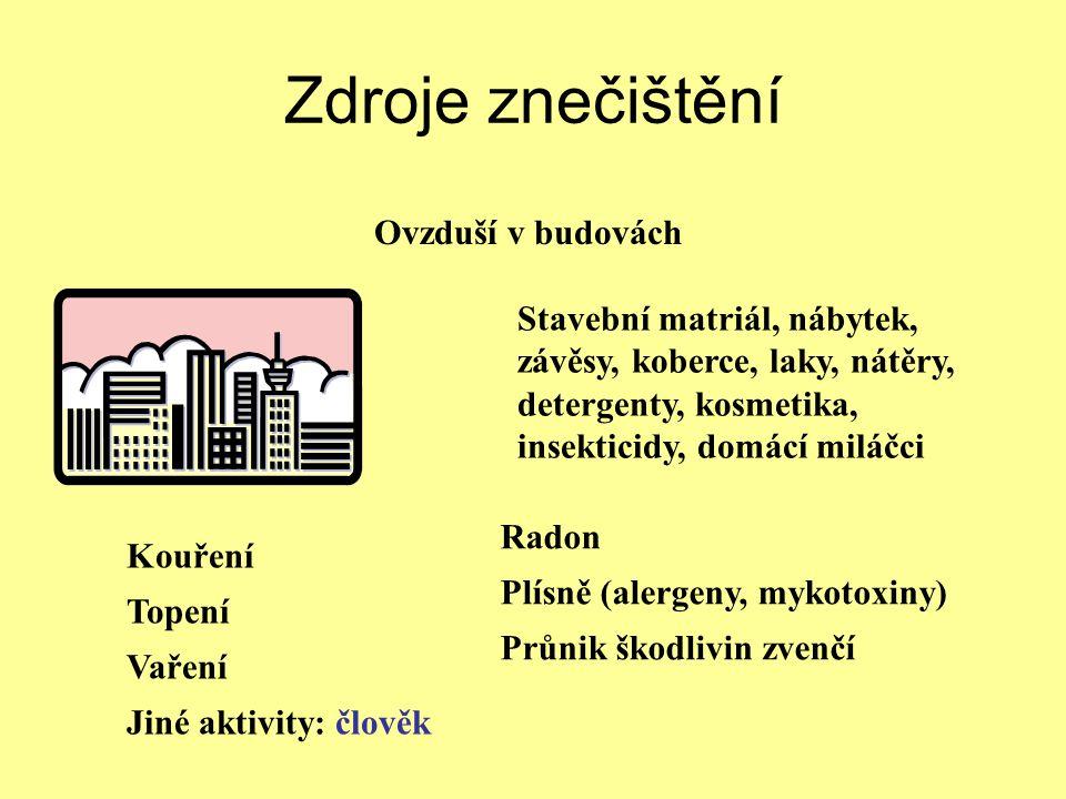 Zdroje znečištění Ovzduší v budovách Kouření Topení Vaření Jiné aktivity: člověk Stavební matriál, nábytek, závěsy, koberce, laky, nátěry, detergenty,
