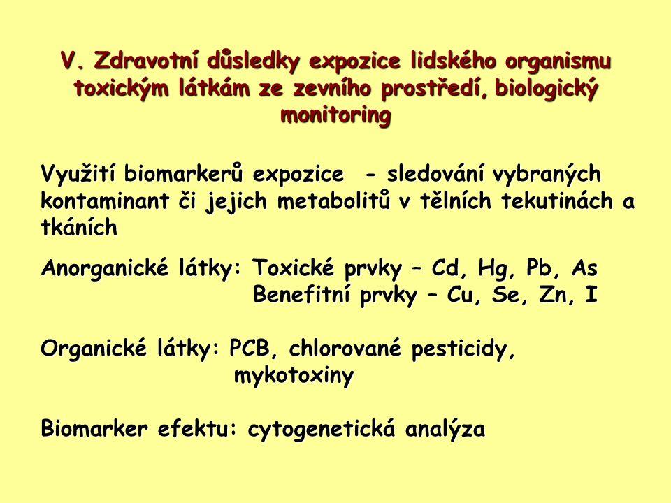 V. Zdravotní důsledky expozice lidského organismu toxickým látkám ze zevního prostředí,biologický monitoring V. Zdravotní důsledky expozice lidského o