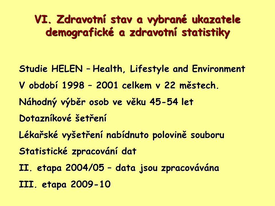 VI. Zdravotní stav a vybrané ukazatele demografické a zdravotní statistiky Studie HELEN –Health, Lifestyle and Environment Studie HELEN – Health, Life
