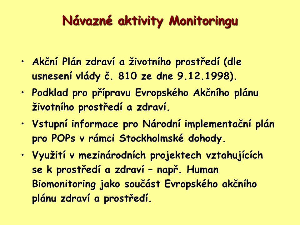 Návazné aktivity Monitoringu Akční Plán zdraví a životního prostředí (dle usnesení vlády č. 810 ze dne 9.12.1998).Akční Plán zdraví a životního prostř