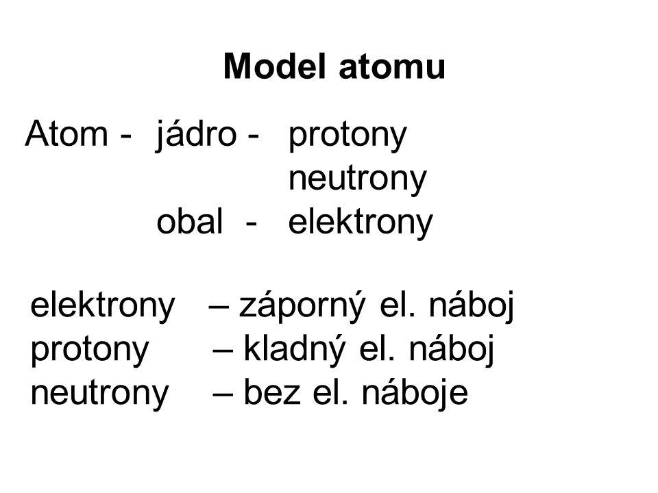 Model atomu Atom - jádro - protony neutrony obal - elektrony elektrony – záporný el. náboj protony – kladný el. náboj neutrony – bez el. náboje