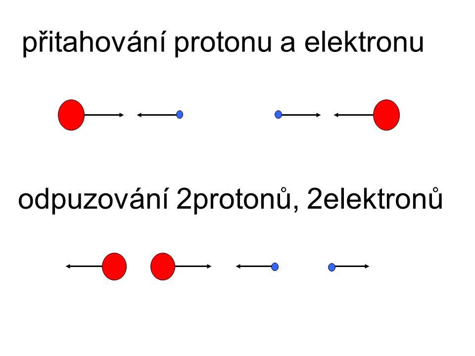 přitahování protonu a elektronu odpuzování 2protonů, 2elektronů