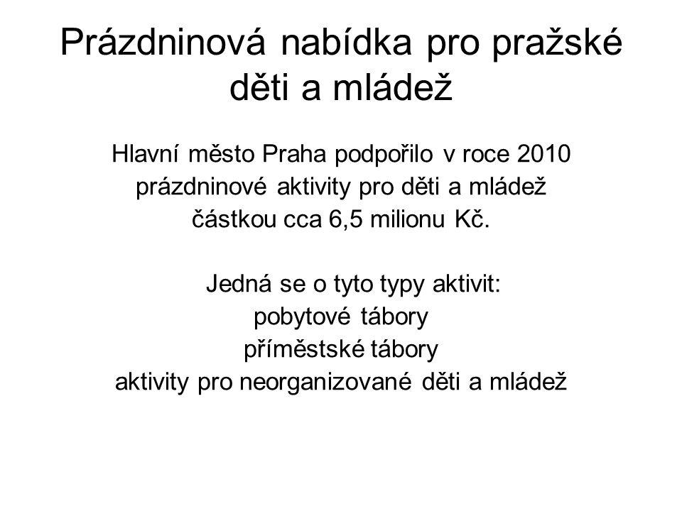Prázdninová nabídka pro pražské děti a mládež Hlavní město Praha podpořilo v roce 2010 prázdninové aktivity pro děti a mládež částkou cca 6,5 milionu Kč.