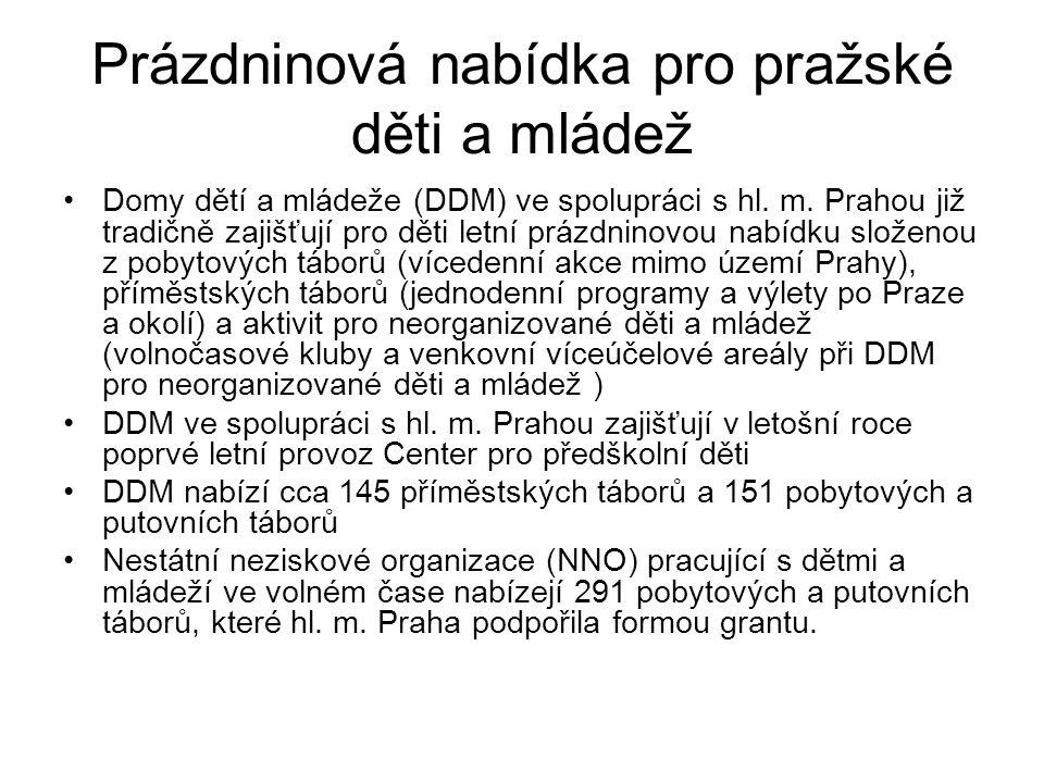 Prázdninová nabídka pro pražské děti a mládež Domy dětí a mládeže (DDM) ve spolupráci s hl.