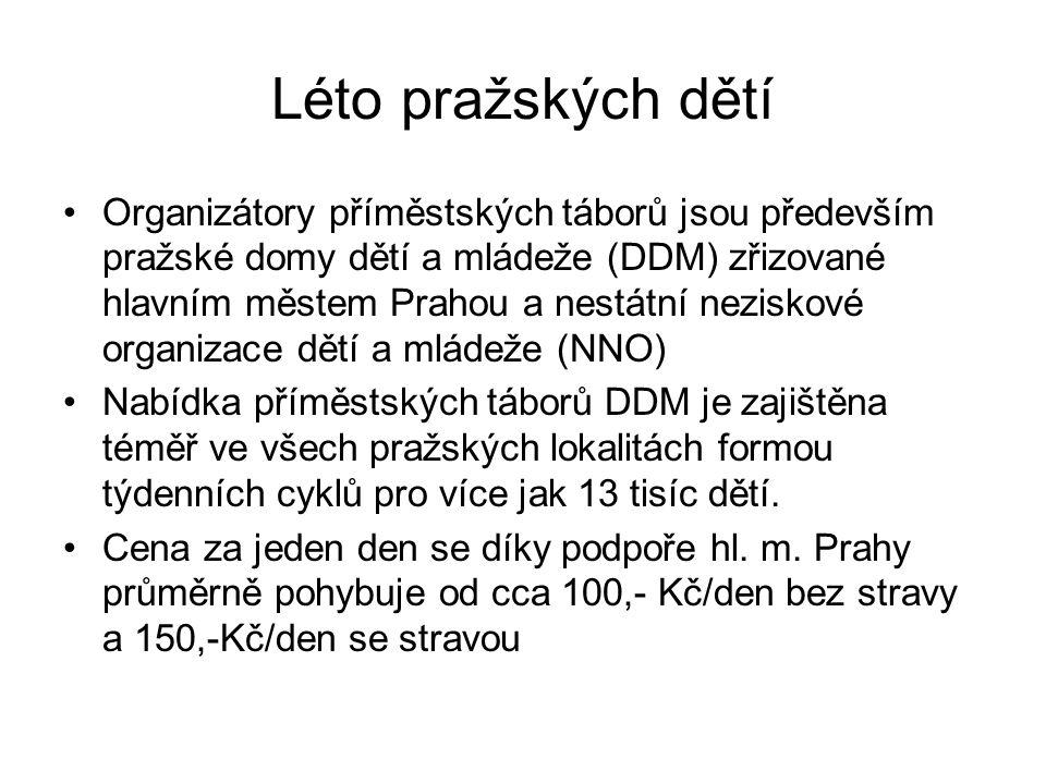 Léto pražských dětí Organizátory příměstských táborů jsou především pražské domy dětí a mládeže (DDM) zřizované hlavním městem Prahou a nestátní neziskové organizace dětí a mládeže (NNO) Nabídka příměstských táborů DDM je zajištěna téměř ve všech pražských lokalitách formou týdenních cyklů pro více jak 13 tisíc dětí.