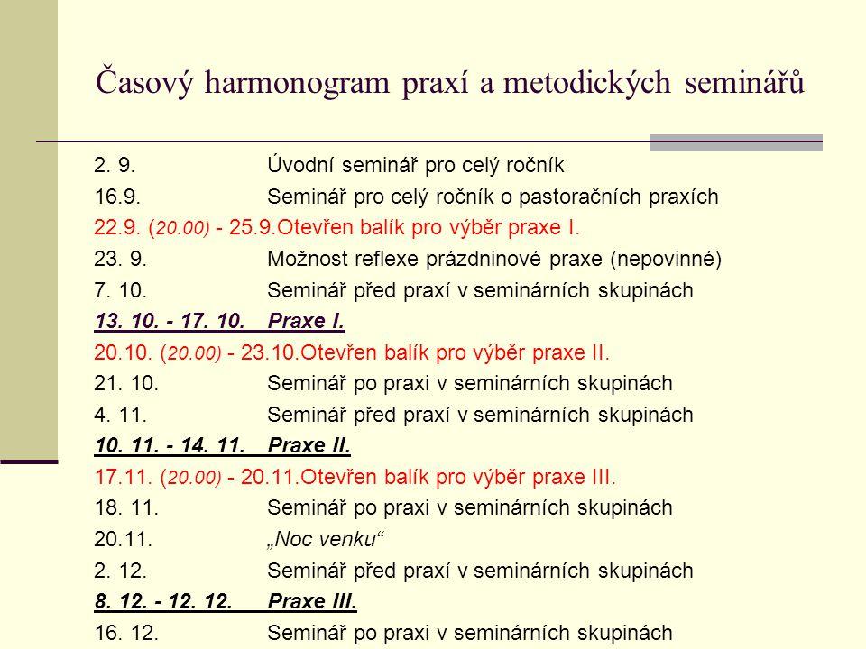 Časový harmonogram praxí a metodických seminářů 2. 9.Úvodní seminář pro celý ročník 16.9.Seminář pro celý ročník o pastoračních praxích 22.9. ( 20.00)