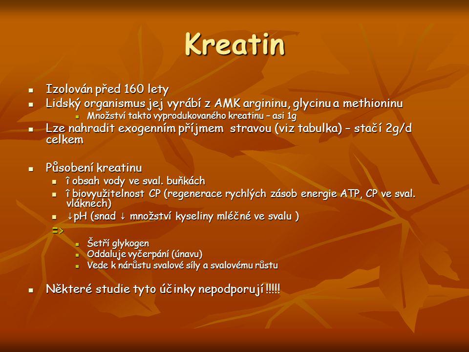 Kreatin Izolován před 160 lety Izolován před 160 lety Lidský organismus jej vyrábí z AMK argininu, glycinu a methioninu Lidský organismus jej vyrábí z
